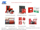 Asenware Ltd-fire system manufacturer